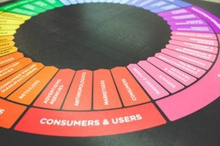 Marketing ötletek divat webáruházak számára